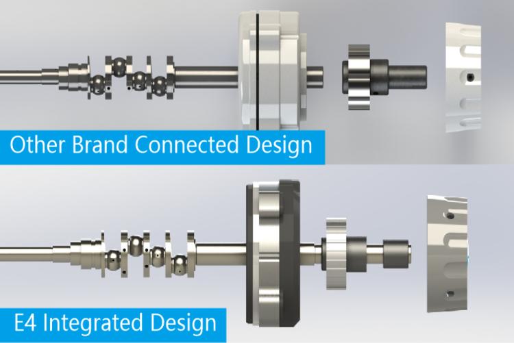 Advanced-Mechanical-Platform