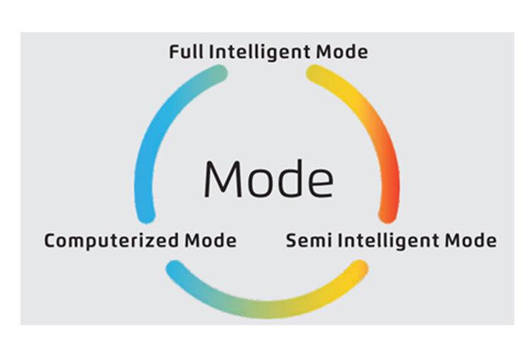 Three Operatio Modes, Easy to Change