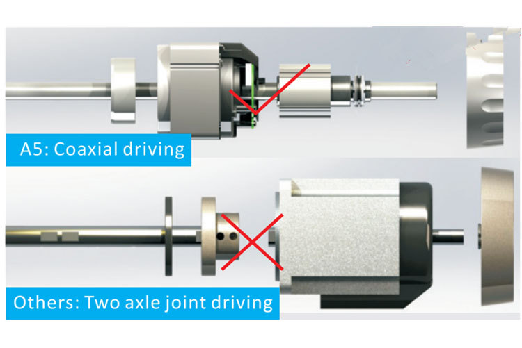 Coaxial Driving , Stable and Quiet